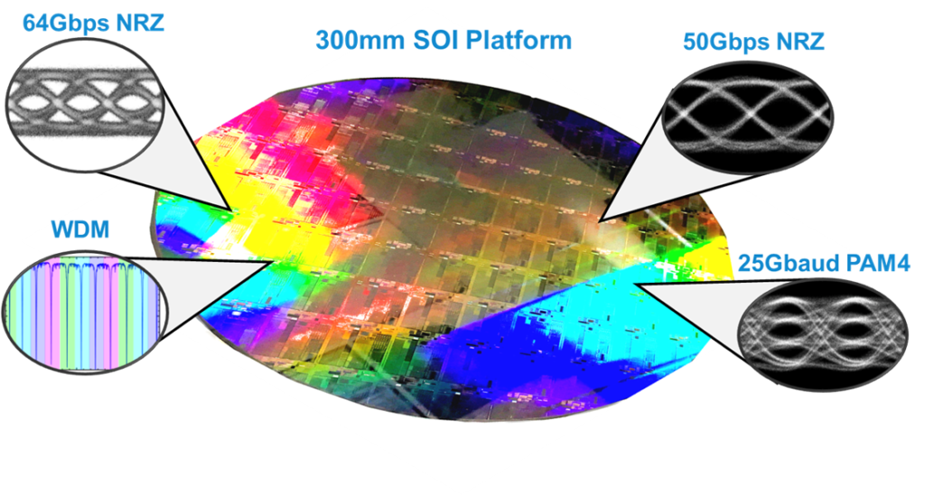 First Integrated Photonic Process Design Kit (PDK) and Multi Project Wafer (MPW) established